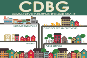 Community Development Block Grant Proposal